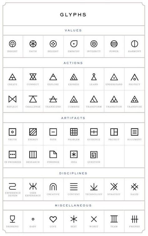 tattoos -                                                      glyphs tattoo…