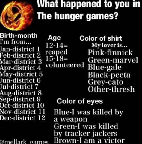 i am from district eight, i volunteered, my lover is Thresh (i already knew THAT), and I AM A VICTOR!!!!! :)