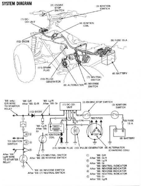 Honda Rancher Wiring Diagram