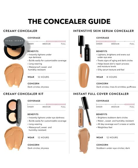 Magnified Instant Full-Cover Concealer image