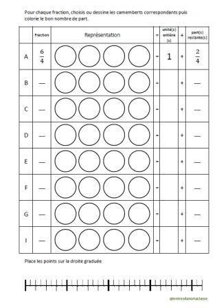 Apprentissage Des Fractions En Classe De Cm1 Cm2 Fractions Cm1
