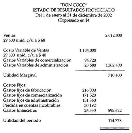 Ejercicio Costos Contabilidad De Costos Financiera Básica Y Ejercicios Contabilidad De Costos Contabilidad Estados Financieros