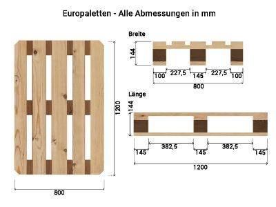 Europaletten Masse Oder Wie Gross Sind Die Europeletten In 2020 Europalette Europaletten Kaufen Masse Europalette