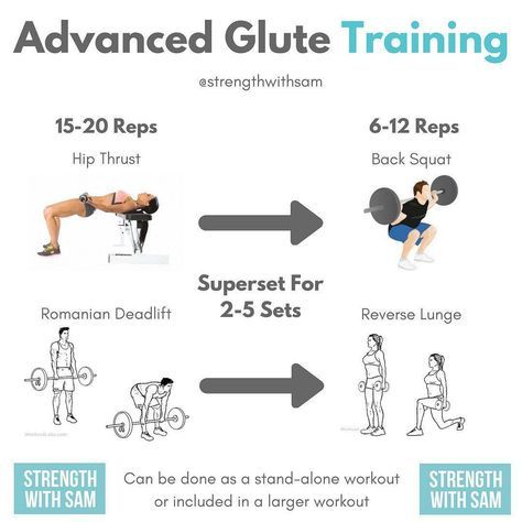 8 Tips On How To Strengthen Weak Glutes Glute Isolation Workout