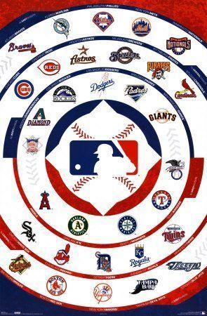 Pin By Tony Romero On Major League Baseball Mlb Teams Mlb Team Logos Major League Baseball Logo