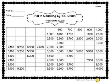 Number Chart Math Activities Counting By 100 1 000 And 10 000 Up To A Million Number Chart Math Activities Number Sense