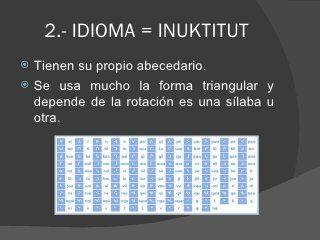 Los Esquimales O Inuit Abecedario Silabas Triangulares