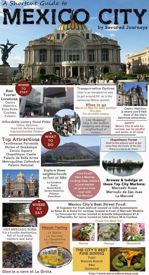 Shortcut Guide To Mexico City Mexico Mexico City Travel Mexico City Mexico City Travel Guide