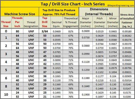 Tap Drill Chart Drill Chart