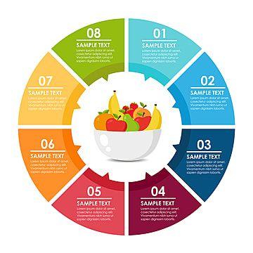 Infografico De Circulo De Bandeja De Frutas Plano Conceito Resumo Imagem Png E Vetor Para Download Gratuito In 2021 Circle Infographic Infographic Fruit Platter
