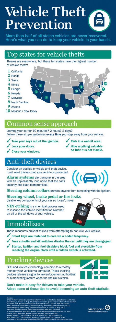 Vehicle Theft Prevention. I didn't know Missouri was in ...