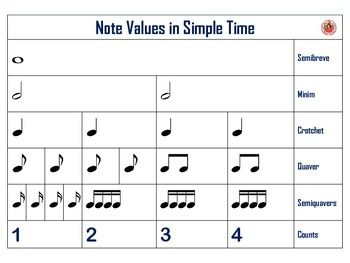 Pin On Music Rhythms
