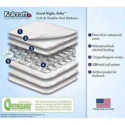 Kolcraft Goodnight Baby Crib Mattress 120 Coil Baby Crib