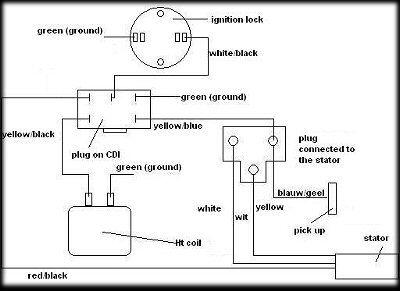 11 best seedfight images peugeot electric diagram rh pinterest com