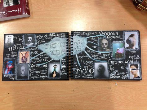 26+ Super Ideas For Gsce Art Sketchbook Photography