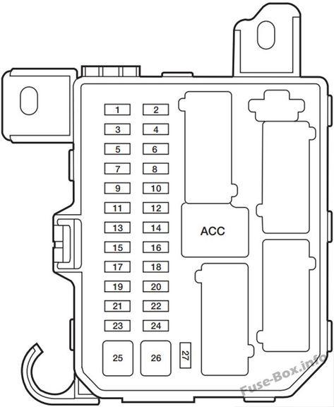 Instrument panel fuse box diagram: Ford Escape (2001, 2002