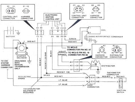 1985 Jeep CJ7 Ignition Wiring Diagram