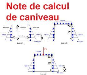 Note De Calcul Caniveau En Beton Arme En 2020 Cours Genie Civil Genie Civil Calcul