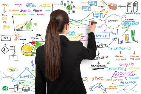Charleston Web Design & Digital Marketing - Advent Designs