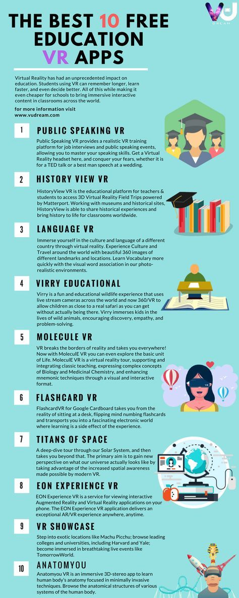 Best 10 Free Education VR Apps | Educational technology