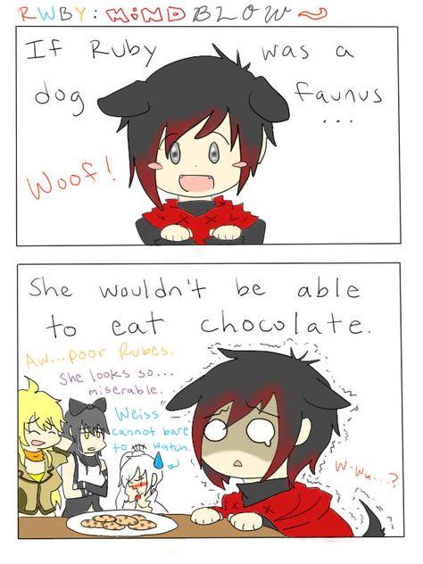 If Ruby Was A Dog Faunus Rwby Anime Rwby Rwby Comic