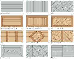 Image Result For Deck Board Patterns Deck Design Patio Deck