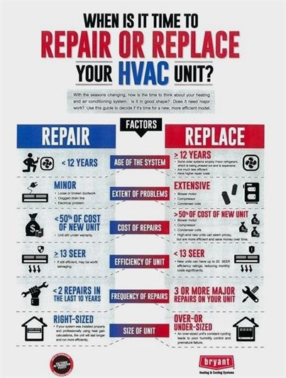 Hvac Design Training Videos Hvac Xref Price Hvac 530 Hvac