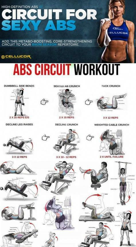 Pin On Six Pack Abs For Women