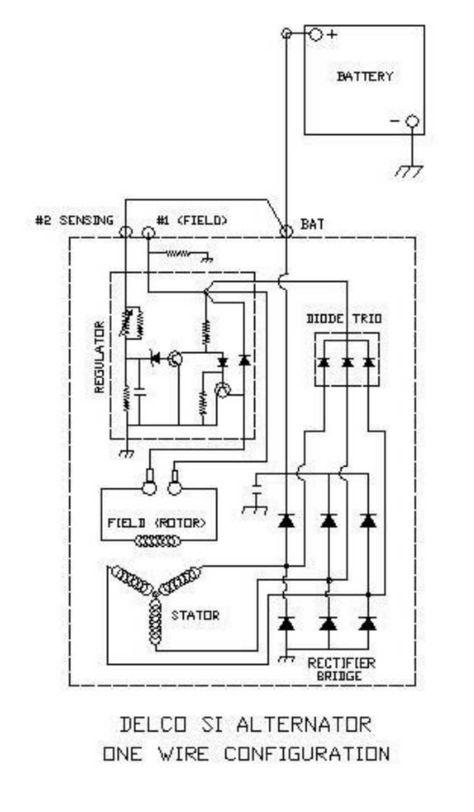 Pinterest Kawasaki Stator Wiring Diagram on