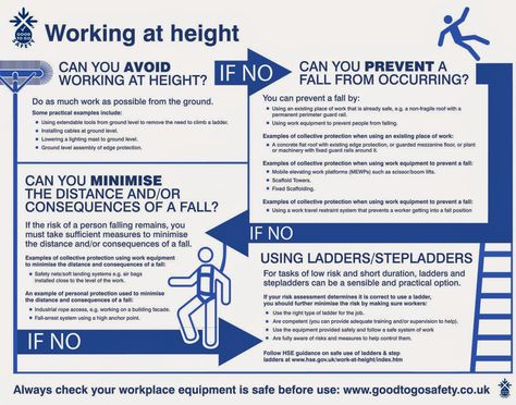 Performing a risk assessment doesnu0027t need to be daunting! This - health safety risk assessment