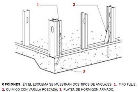 Tipos De Fundaciones Para Steel Frame Construccion En Seco