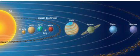 Imagenes De Todos Los Planetas Con Sus Nombres Imagenes Del Sistema Solar Sistema Solar Planetas