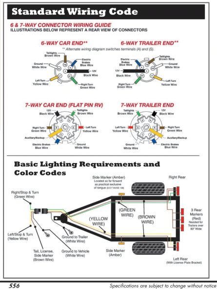 hopkins trailer connector wiring diagram 6 pin trailer hot rod wiring harness diagram 6 pole wire diagram #14