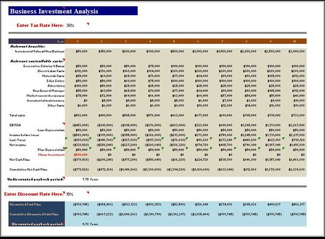 Competitive Analysis Template Professional Templates Pinterest - investment analysis