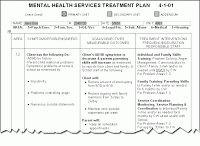 Blank Treatment Plan Template  Google Search  School