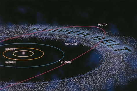 Zwergplaneten In Unserem Sonnensystem