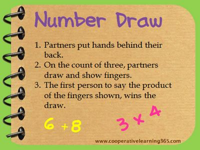 With Number Draw, students can practice a variety of concepts without the paper/pencil! Concepts may include sums, differences, products, o...