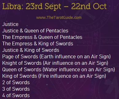 Libra Tarot - Tarot Cards that represent the Libra Zodiac Sign from The Tarot Guide www.thetarotguide.com! #TarotandAstrology #Astrology #LibraTarot #TarotLibra #CourtCards #MajorArcana #Horoscope #StarSigns #SunSigns #TarotHoroscope