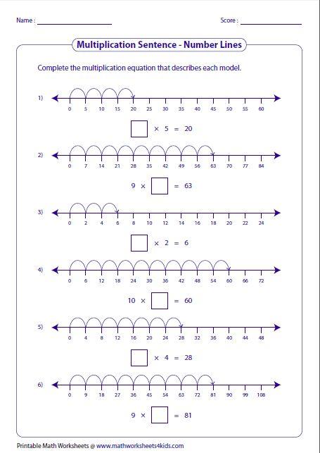 Completing Multiplication Sentences Number Lines Matek - multiplication and division worksheet