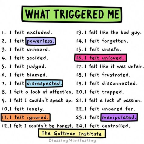 Artist and mental health advocate Dominee Wyrick created a graphic to help you identify your emotional triggers in relationships.