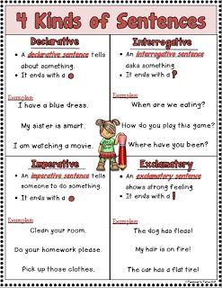 Types of Sentences…Freebies, Center, and Assessment! – 3rd Grade ...