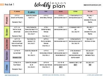 This File Saves Time By Giving You A Complete One Week Lesson Plan Using The Abeka Grade 5 Text Homeschool Lesson Plans Homeschool Lesson Plans Template Abeka