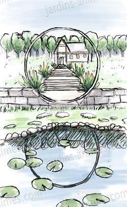 Porte De Lune En Acier Rouille Diam 1 9m Dessin Jardin Art Paysage Decoration Jardin