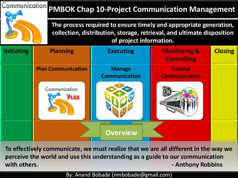 PMP Chap 8 - Project Quality Management by Anand Bobade via - quality management plan