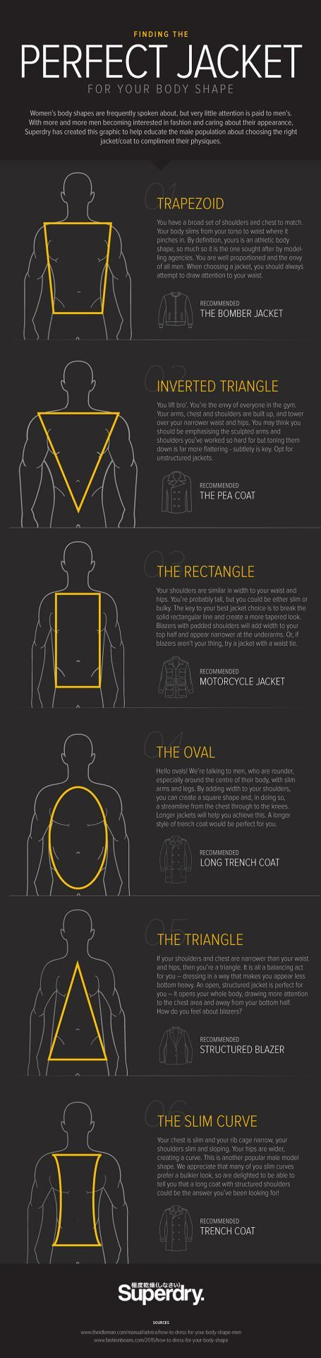 Too In The Style With Images Body Shapes Men Style Tips Mens