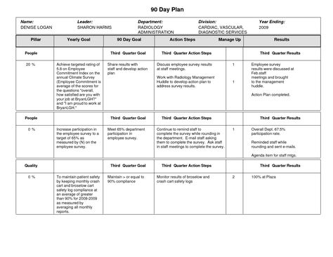 Sample 90 Day Plan Template RMartinezedu Pinterest Template - 30 60 90 day action plan template