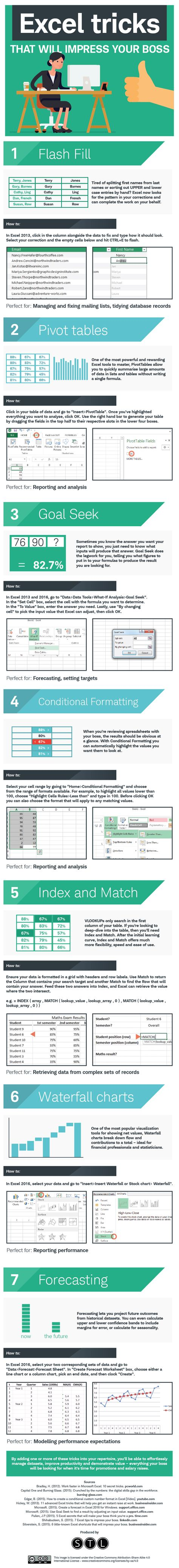 Seven Useful Microsoft Excel Features You May Not Be Using http://weathertightroofinginc.com