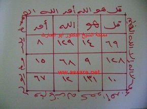 حجاب سورة الإخلاص لكل أمر تريده | Free books download, Free ebooks download  books, Islamic messages