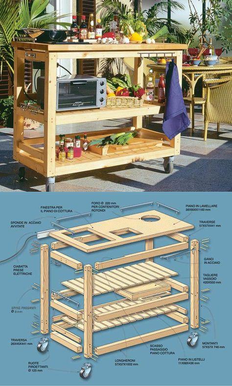Come costruire una cucina in legno per giardino con ruote ...