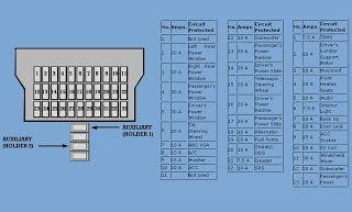2010 Acura MDX Fuse Box Map and Diagram | Fuse Box Diagram ... on